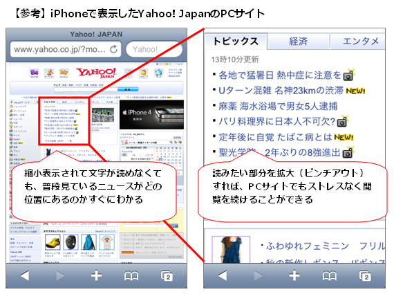 【参考】iPhoneで表示したYahoo! JapanのPCサイト