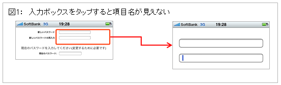 図1: 入力ボックスをタップすると項目名が見えない