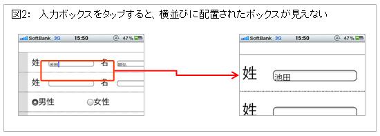 2図2: 入力ボックスをタップすると、横並びに配置されたボックスが見えない<br />