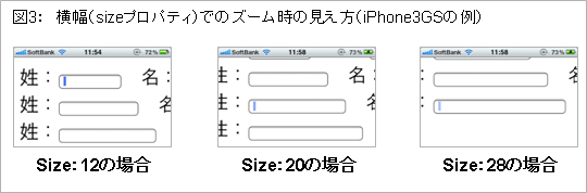 図3: 横幅(sizeプロパティ)でのズーム時の見え方(iPhone3GSの例)<br />