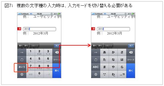 図7: 複数の文字種の入力時は、入力モードを切り替える必要がある