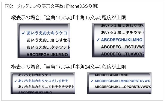 図8: プルダウンの表示文字数(iPhone3GSの例)