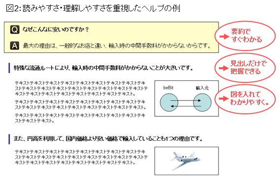 図2:読みやすさ・理解しやすさを重視したヘルプの例