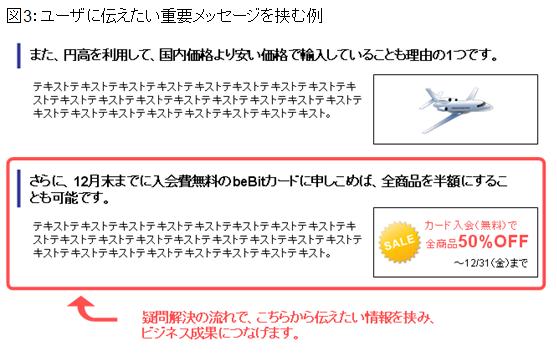 図3:ユーザに伝えたい重要メッセージを挟む例