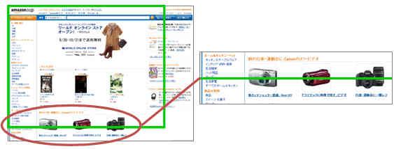 Amazonの例